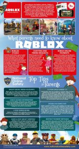 Roblox Poster for Parents | Myddle CE Primary and Nursery School